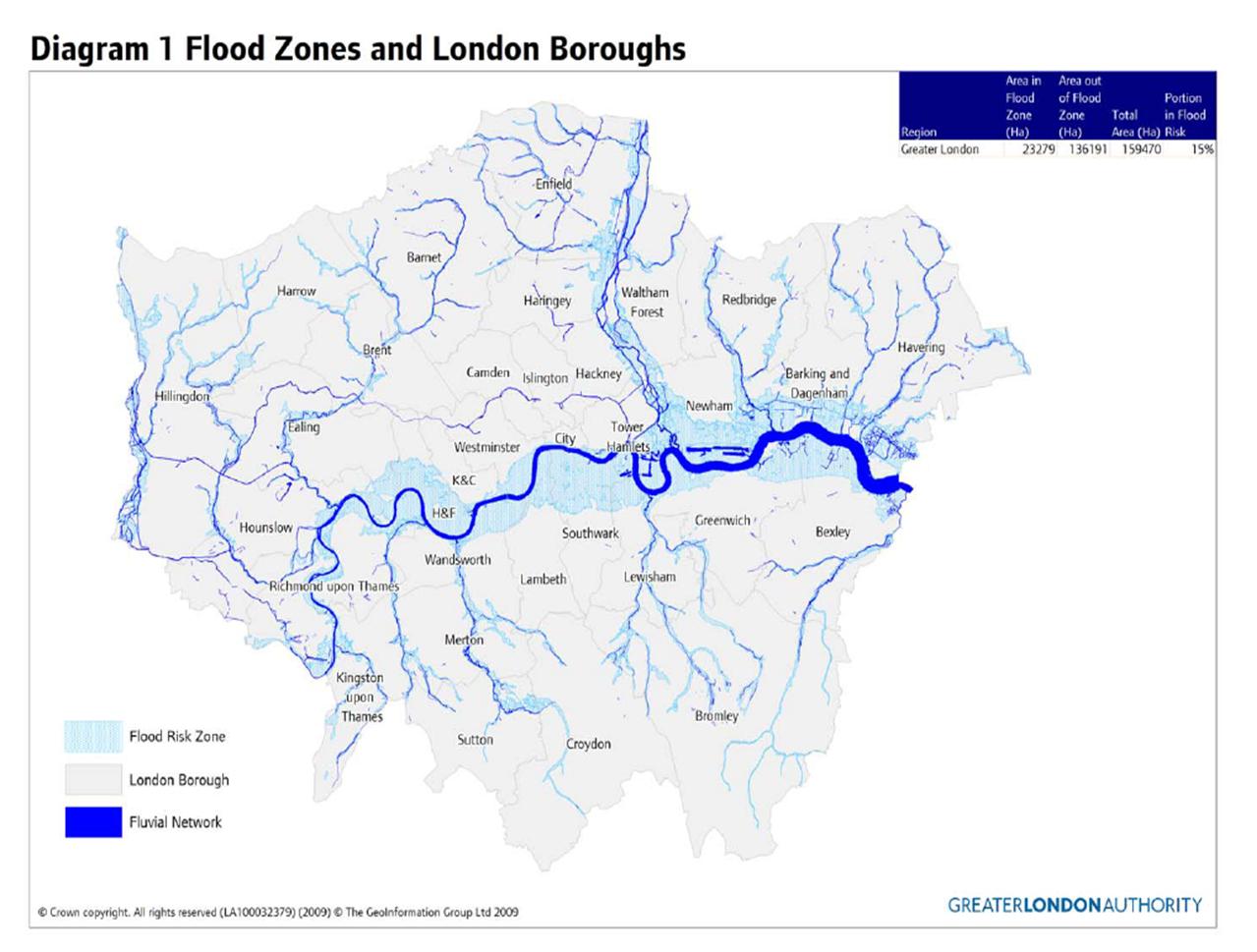 floodzones
